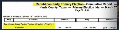 Roy Morales HCDE primary vote 2006