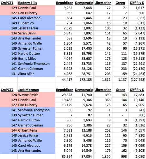 harris county republican party