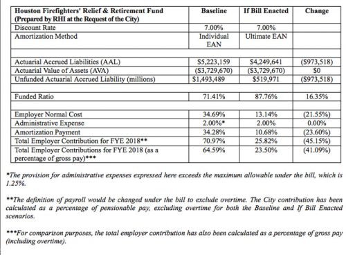 Firefighter's pension