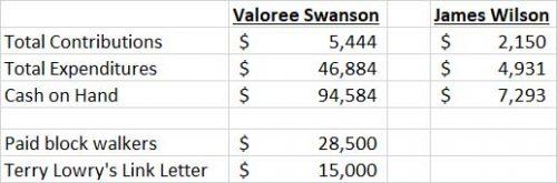 valoree swanson james wilson